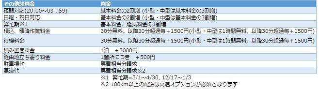 その他料金(距離).png
