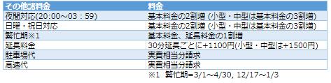 その他料金(時間).png